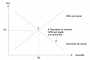 ses:equilibremarchedutravail.png