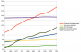 ses:footprint_and_biocapacity_results_2008.png